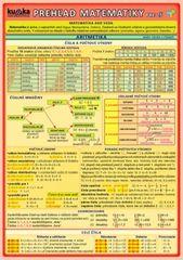 Prehľad matematiky pre ZŠ - 3. rozšír.vy - Kupka a kol. Petr