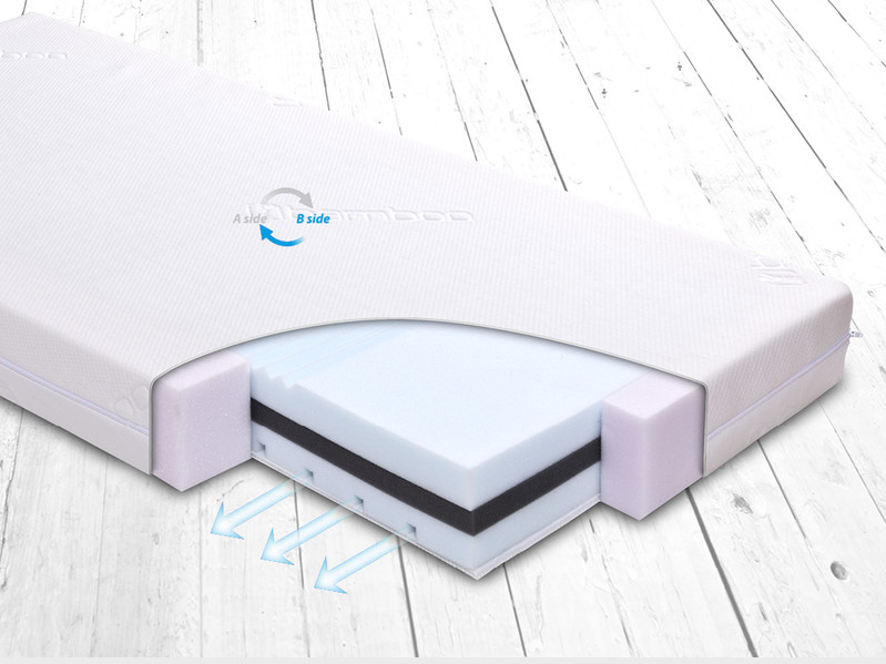 BABYMATEX - Matrac detský Fresh Delux 120x60x10 cm