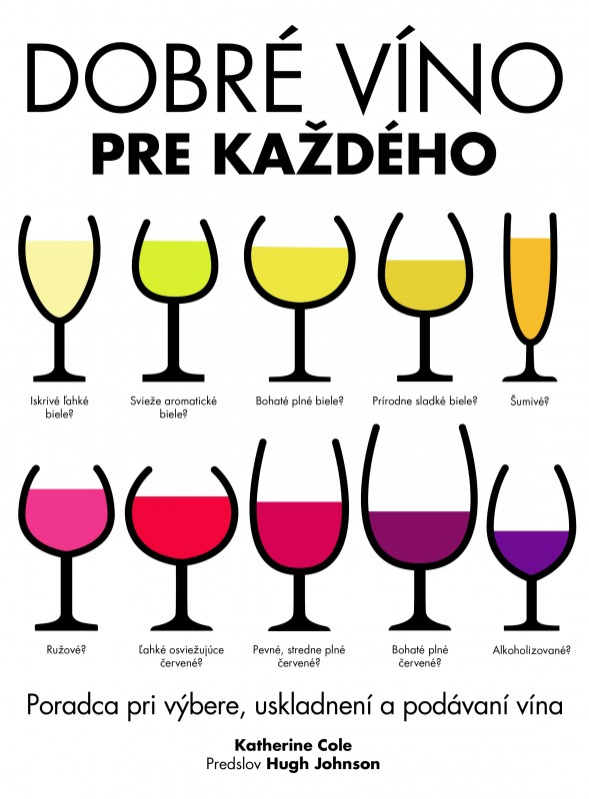 Dobré víno pre každého - Katherine Cole