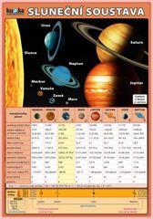 Sluneční soustava - Petr Kupka