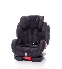 ZOPA - Autosedačka CarreraFix 9-36 kg - Fantom Black