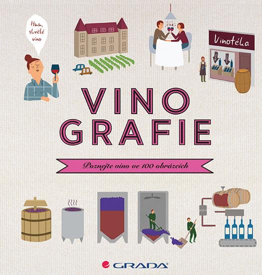 Vinografie - Poznejte víno ve 100 obrázcích - Fanny Darrieussecqová, Mélody Denturcková